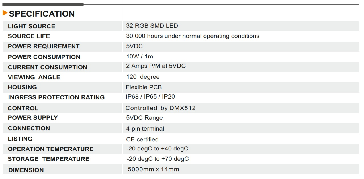 X-Ribbon RGB Pixel 30 | LED Ltd